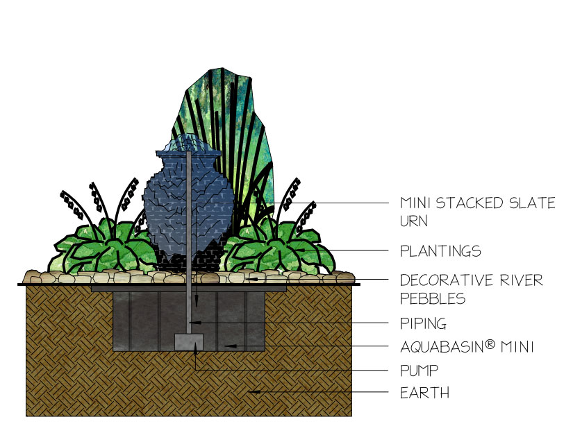 Rendering of Fountainscape Aquascape Urn